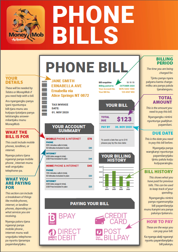 MM-Poster-Phone-bills